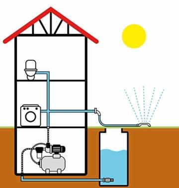 T.I.P. 31140 HWW 4500 INOX Hauswasserwerk - 4